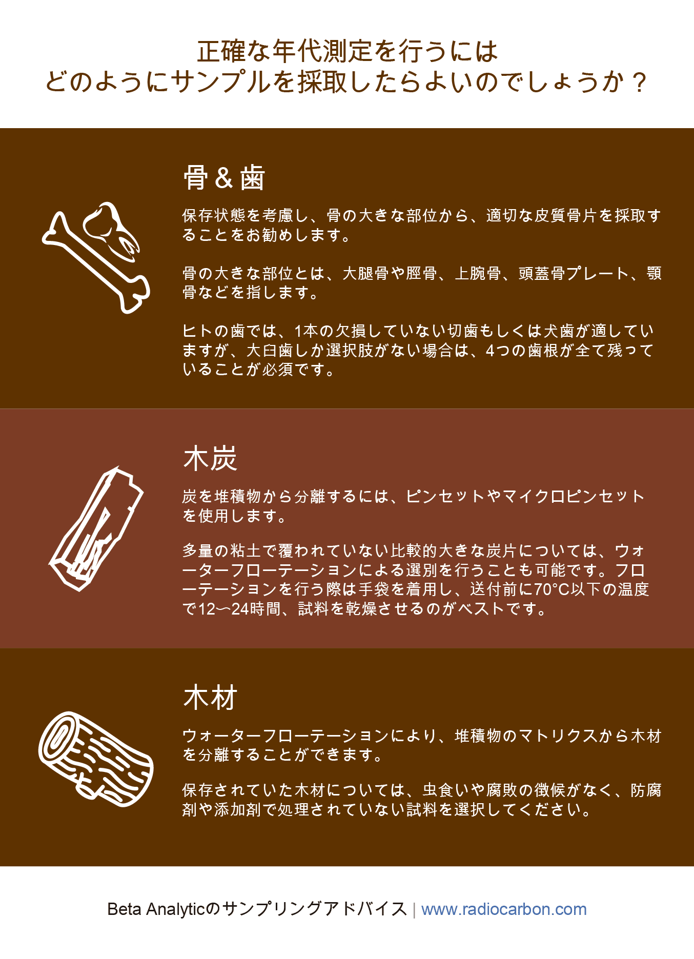 Beta Analytic Sampling Advice Japanese