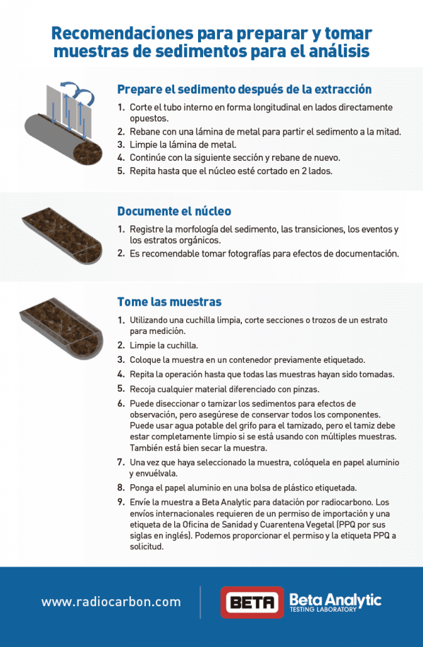 Beta Analytic Sediment Sampling Guide - Spanish