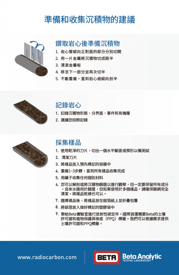 Beta Analytic Sediment Sampling Guide - Traditional Chinese
