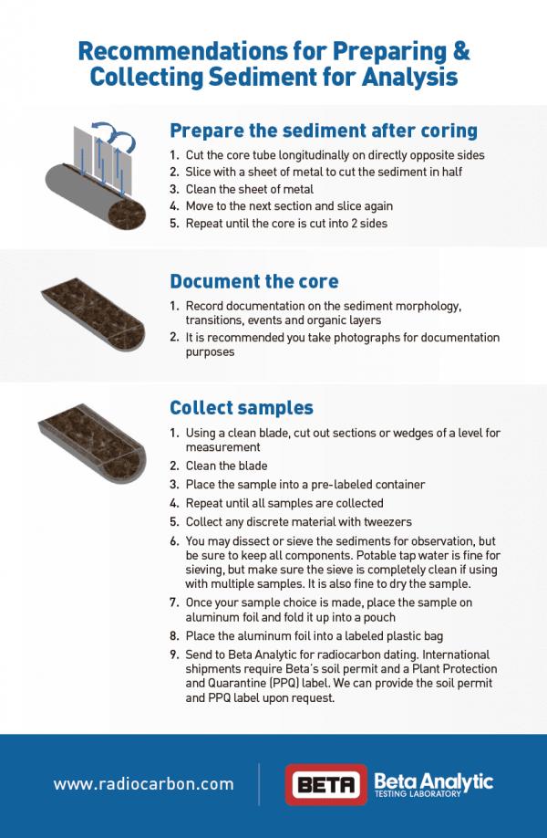 Beta Analytic Sediment Sampling Guide