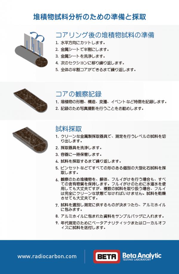 Beta Analytic Sediment Sampling Guide - Japanese