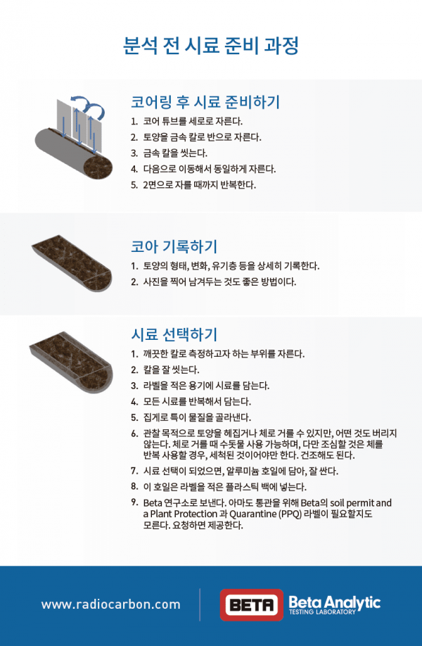 Beta Analytic Sediment Sampling Guide - Korean