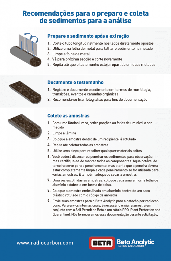 Beta Analytic Sediment Sampling Guide - Portuguese