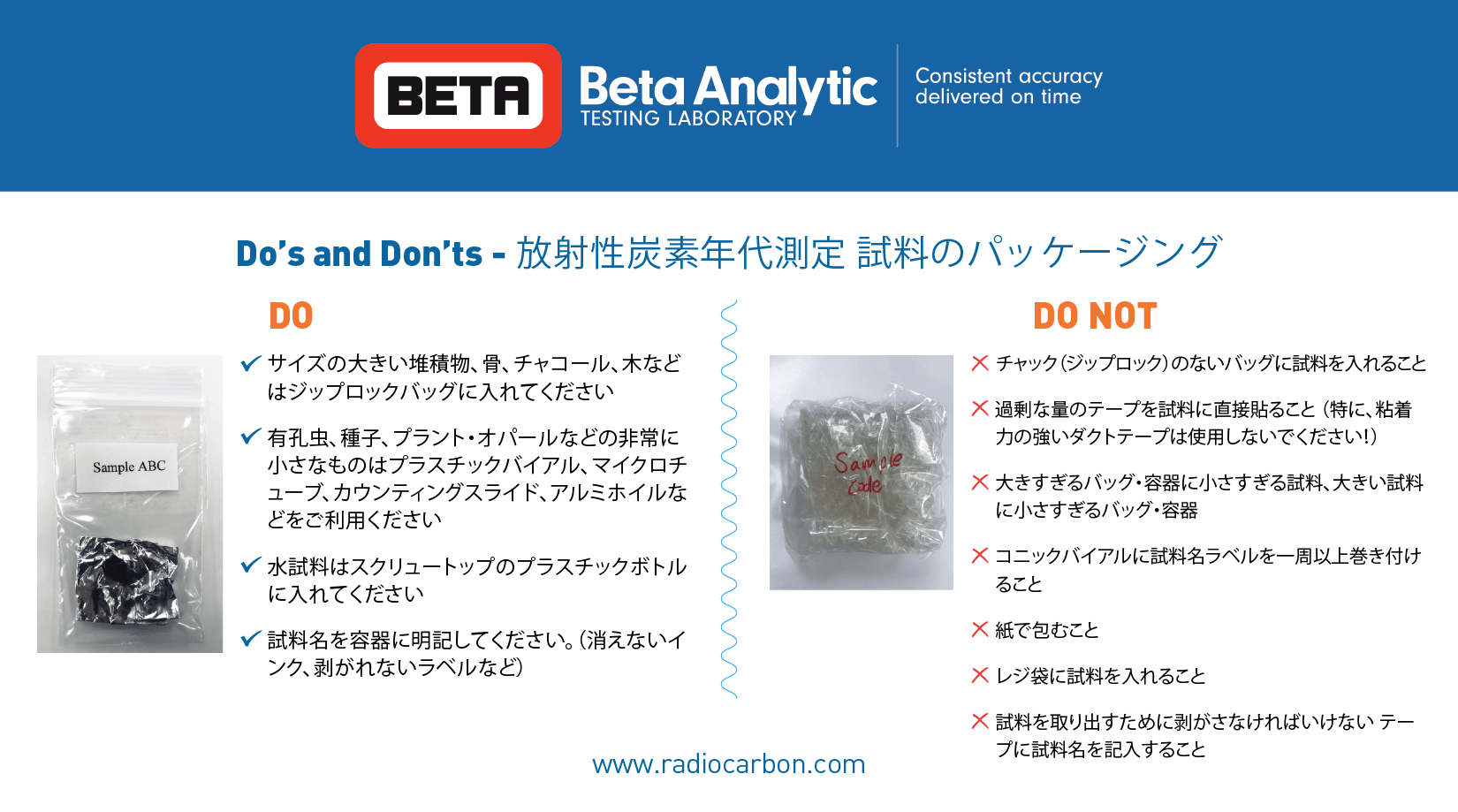 Beta Analytic carbon dating samples packing recommendation