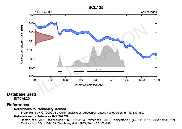 Beta Analytic Calibration example